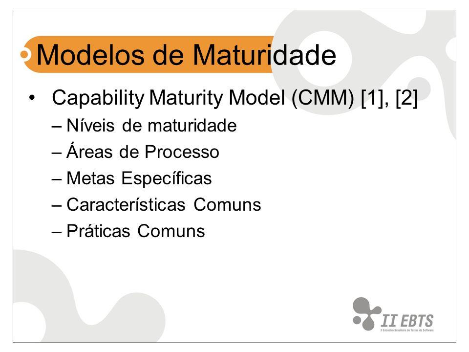 Modelos de Maturidade Capability Maturity Model (CMM) [1], [2]
